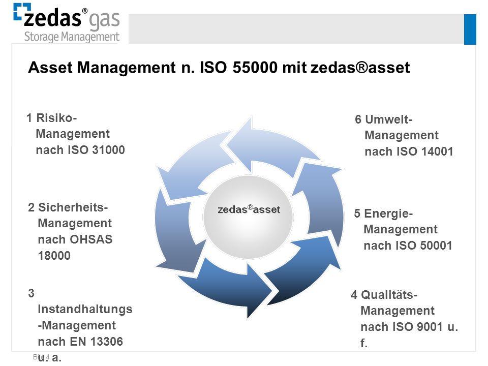 Bild 4 1 Risiko- Management nach ISO 31000 2 Sicherheits- Management nach OHSAS 18000 3 Instandhaltungs -Management nach EN 13306 u. a. 4 Qualitäts- M
