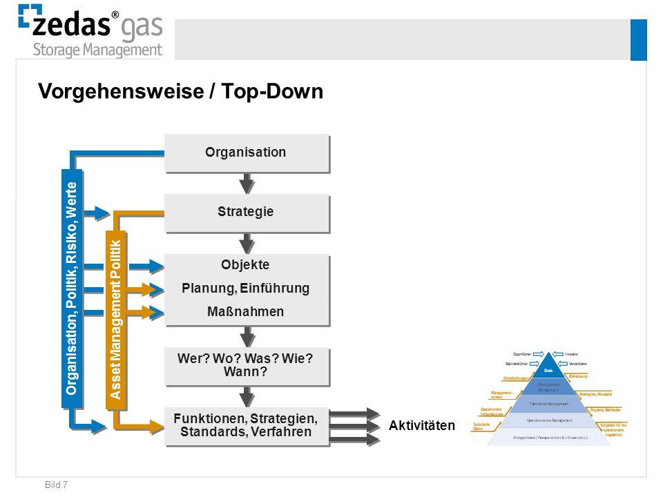 Bild 7 Organisation, Politik, Risiko, Werte Aktivitäten Asset Management Politik Organisation Wer? Wo? Was? Wie? Wann? Funktionen, Strategien, Standar