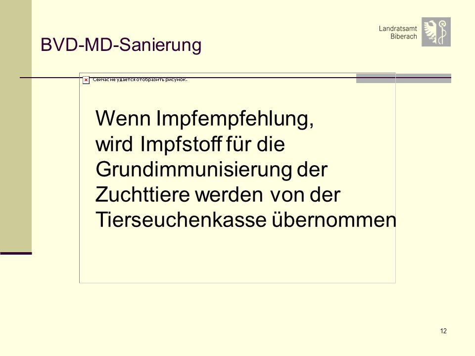 12 BVD-MD-Sanierung Wenn Impfempfehlung, wird Impfstoff für die Grundimmunisierung der Zuchttiere werden von der Tierseuchenkasse übernommen