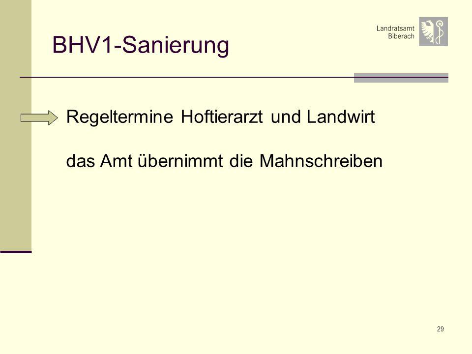 29 BHV1-Sanierung Regeltermine Hoftierarzt und Landwirt das Amt übernimmt die Mahnschreiben