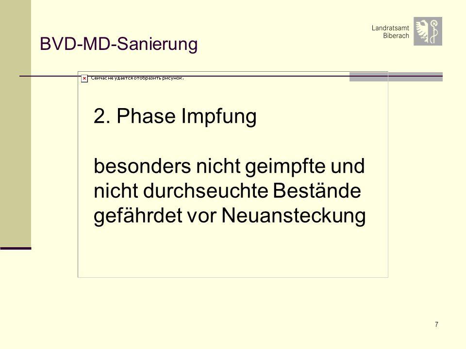 7 BVD-MD-Sanierung 2. Phase Impfung besonders nicht geimpfte und nicht durchseuchte Bestände gefährdet vor Neuansteckung