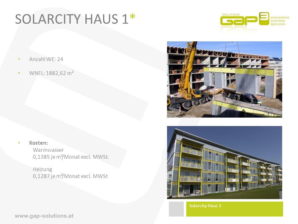 SOLARCITY HAUS 1* Anzahl WE: 24 WNFL: 1882,62 m² Kosten: Warmwasser 0,1385 je m²/Monat excl.