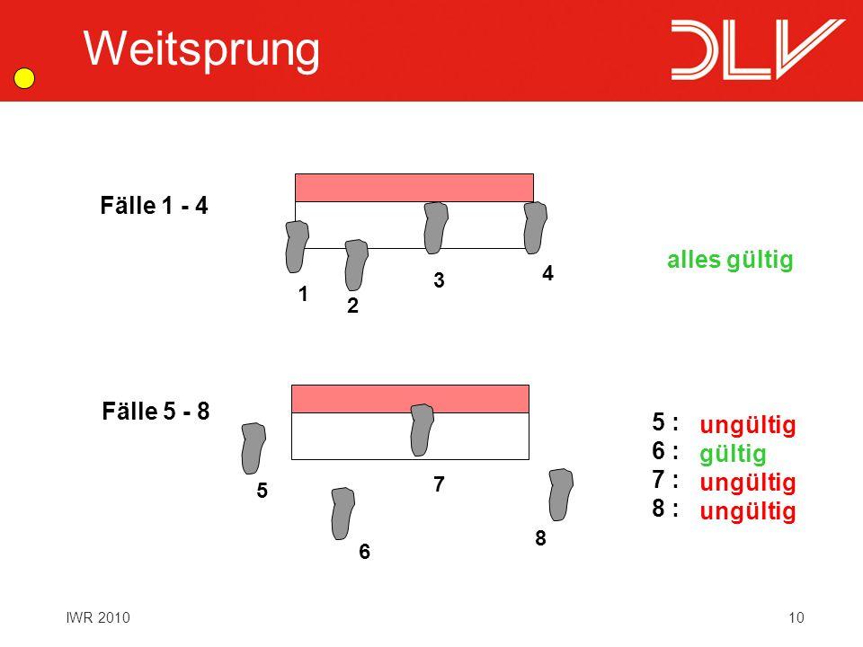 11 IWR 2010 Messen Null-Punkt in der Grube zum nächstliegenden Eindruck zur Absprunglinie Ablesen an der Absprunglinie Maßband senkrecht zur Absprunglinie ganze cm (immer nach unten runden) Weitsprung