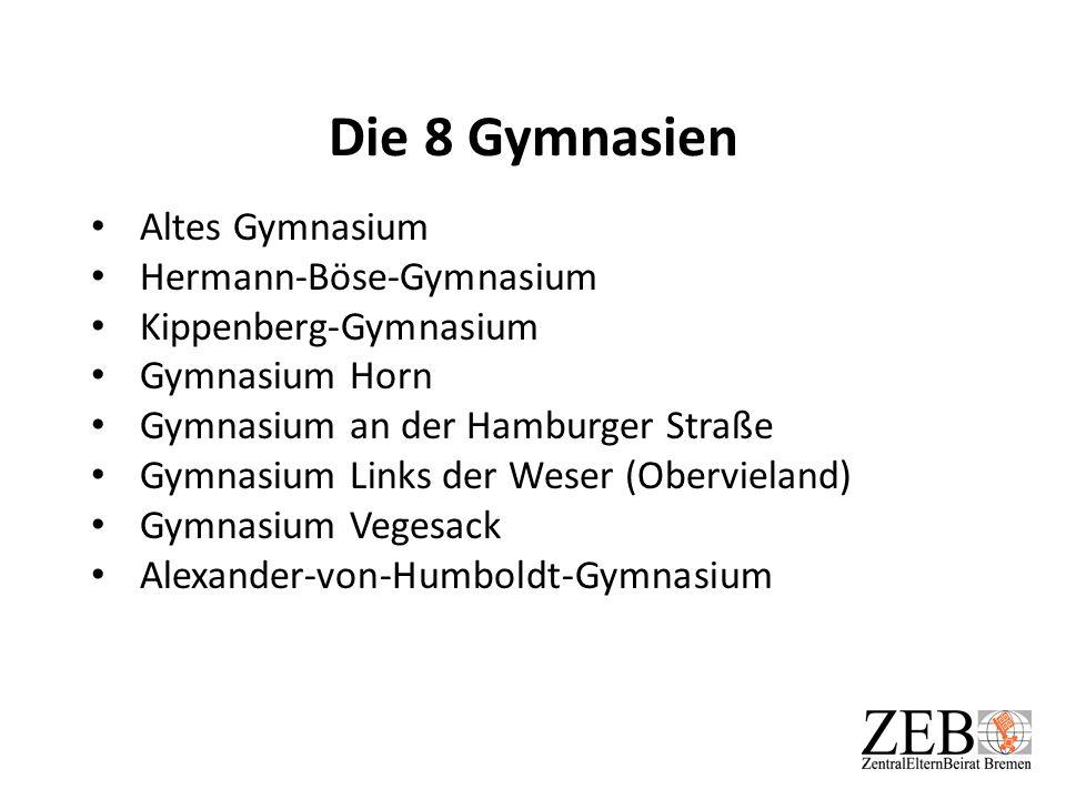 Die 8 Gymnasien Altes Gymnasium Hermann-Böse-Gymnasium Kippenberg-Gymnasium Gymnasium Horn Gymnasium an der Hamburger Straße Gymnasium Links der Weser