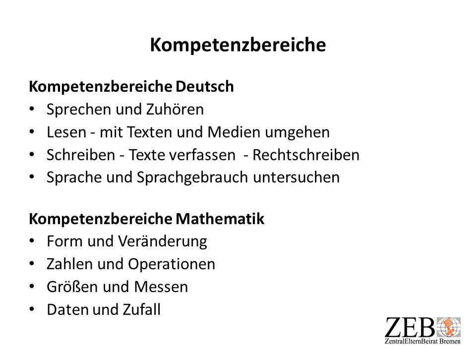 Kompetenzbereiche Kompetenzbereiche Deutsch Sprechen und Zuhören Lesen - mit Texten und Medien umgehen Schreiben - Texte verfassen - Rechtschreiben Sp