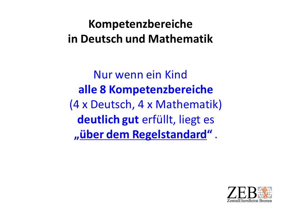 Kompetenzbereiche in Deutsch und Mathematik Nur wenn ein Kind alle 8 Kompetenzbereiche (4 x Deutsch, 4 x Mathematik) deutlich gut erfüllt, liegt esübe