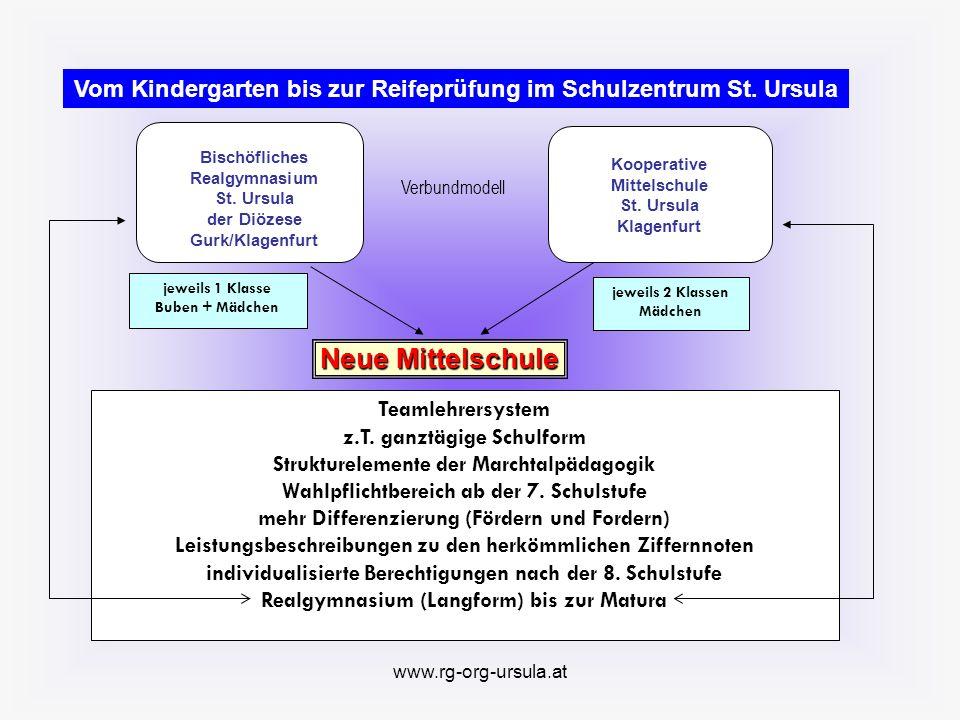 www.rg-org-ursula.at Schulgeld (10 x pro Jahr) Ursula-Galerie Computer-Führerschein (ECDL) Orientierungstage in Gurk Musik-Projekte, Darstellendes Spiel Cambridge First Certificate, engl.
