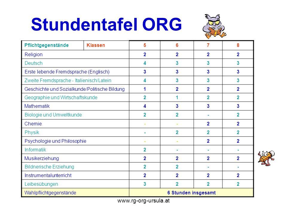 www.rg-org-ursula.at Schwerpunkte Instrumentalmusik Kreativität/Ästhetik Marchtalpädagogik Neue Mittelschule