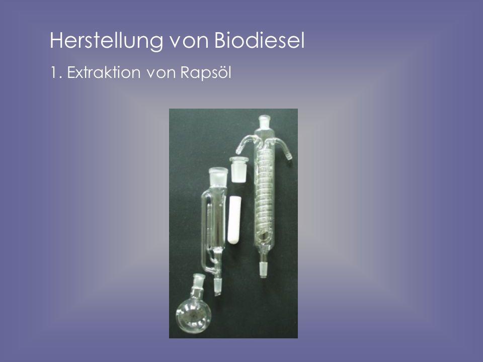 Herstellung von Biodiesel 1. Extraktion von Rapsöl