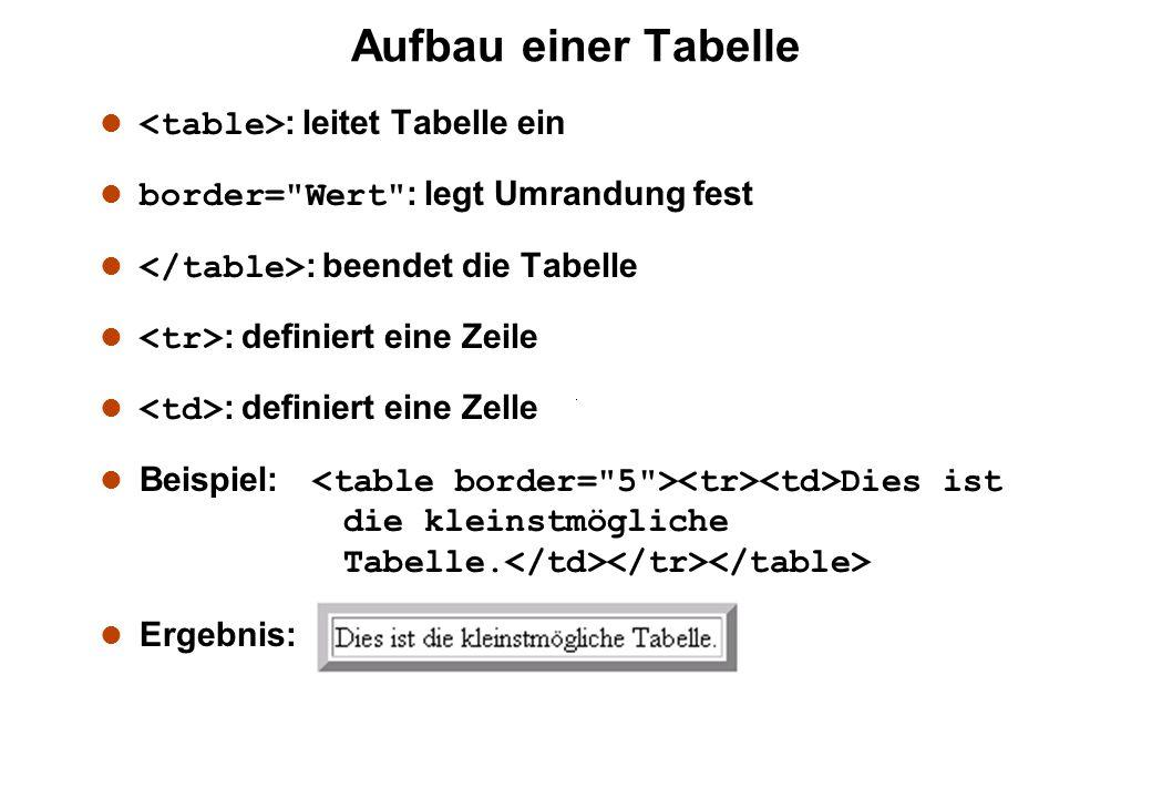 : leitet Tabelle ein border= Wert : legt Umrandung fest : beendet die Tabelle : definiert eine Zeile : definiert eine Zelle Beispiel: Dies ist die kleinstmögliche Tabelle.