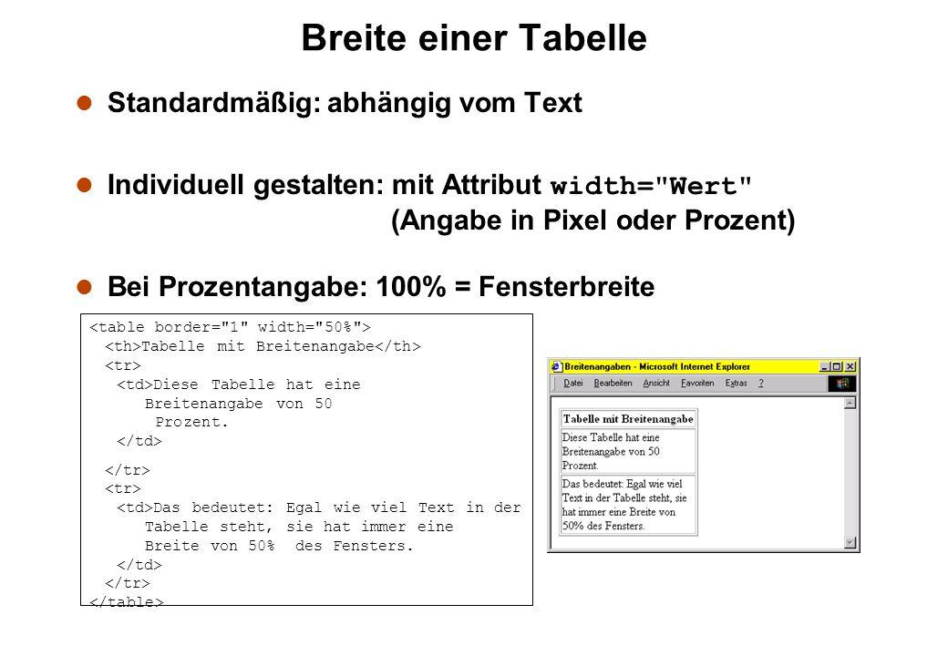 l Standardmäßig: abhängig vom Text Individuell gestalten: mit Attribut width= Wert (Angabe in Pixel oder Prozent) l Bei Prozentangabe: 100% = Fensterbreite Breite einer Tabelle Tabelle mit Breitenangabe Diese Tabelle hat eine Breitenangabe von 50 Prozent.