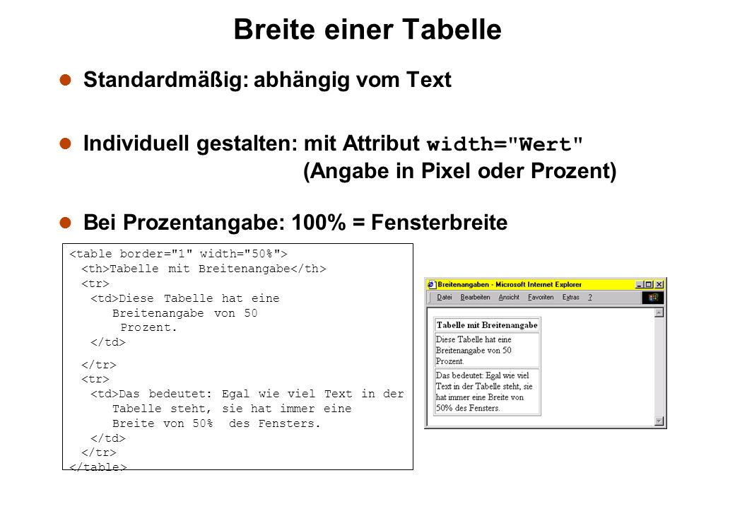 l Standardmäßig: abhängig vom Text Individuell gestalten: mit Attribut width=