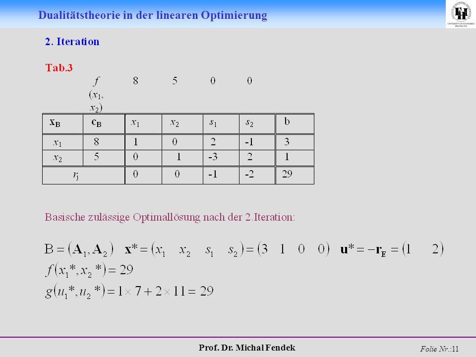 Prof. Dr. Michal Fendek Folie Nr.:11 Dualitätstheorie in der linearen Optimierung