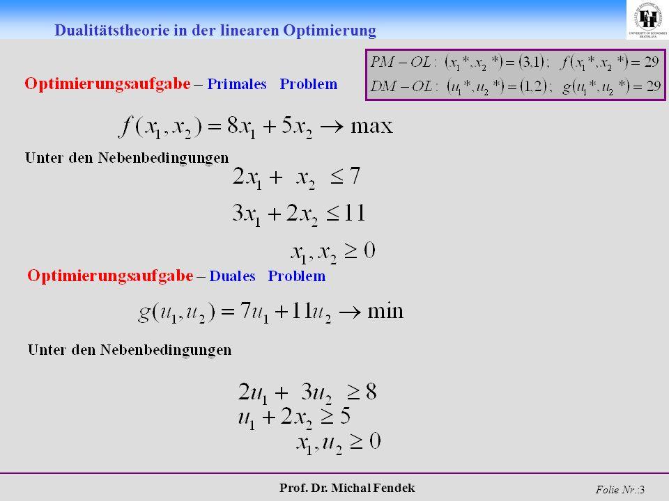 Prof. Dr. Michal Fendek Folie Nr.:3 Dualitätstheorie in der linearen Optimierung