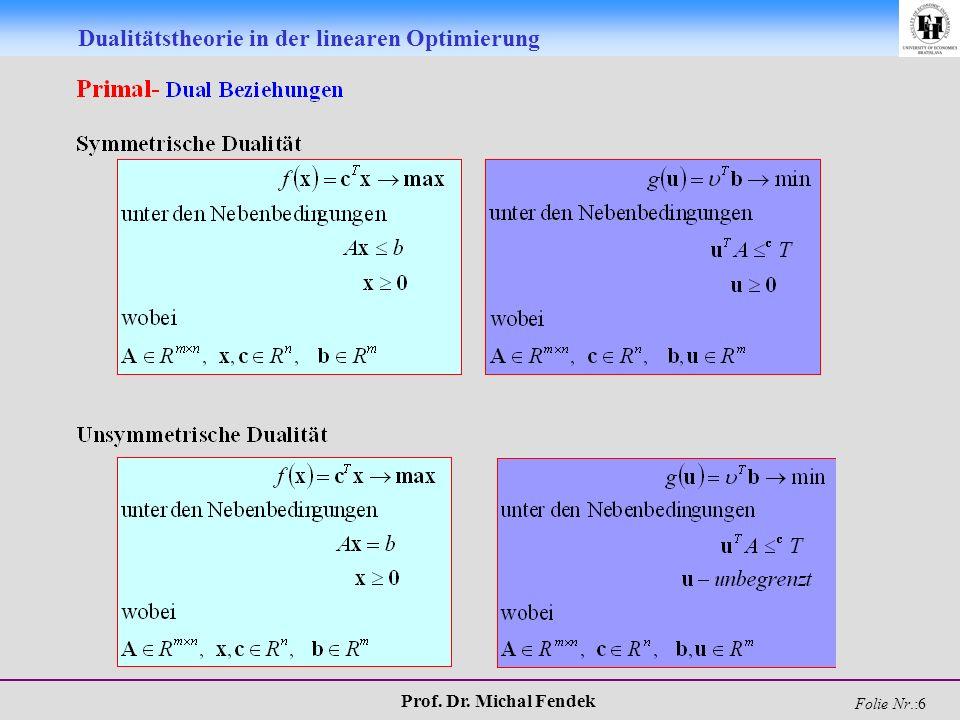 Prof. Dr. Michal Fendek Folie Nr.:7 Dualitätstheorie in der linearen Optimierung