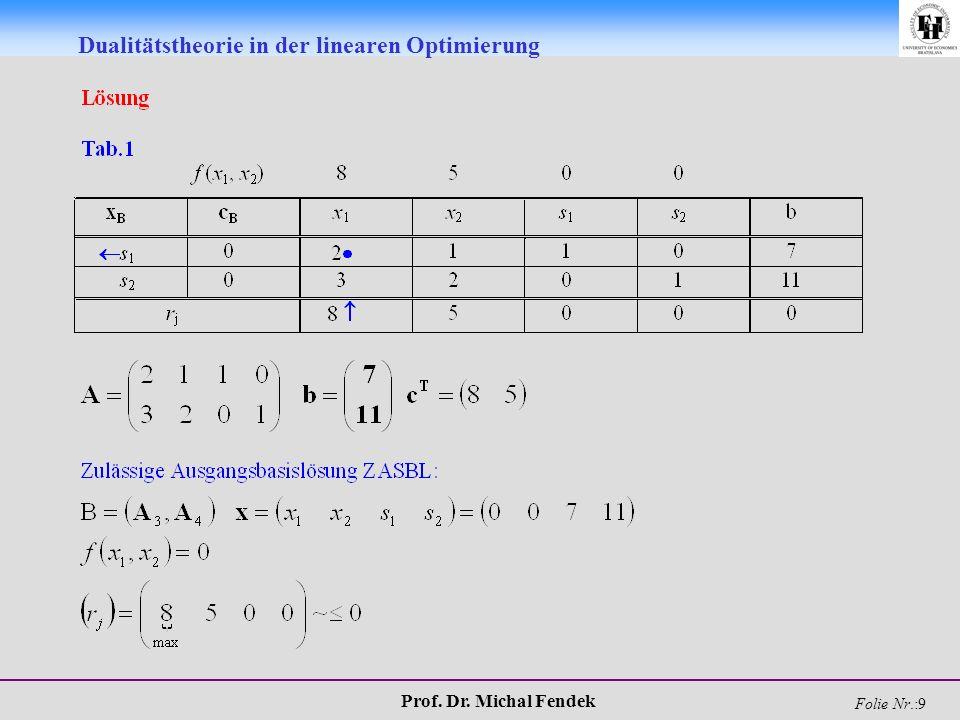 Prof. Dr. Michal Fendek Folie Nr.:9 Dualitätstheorie in der linearen Optimierung