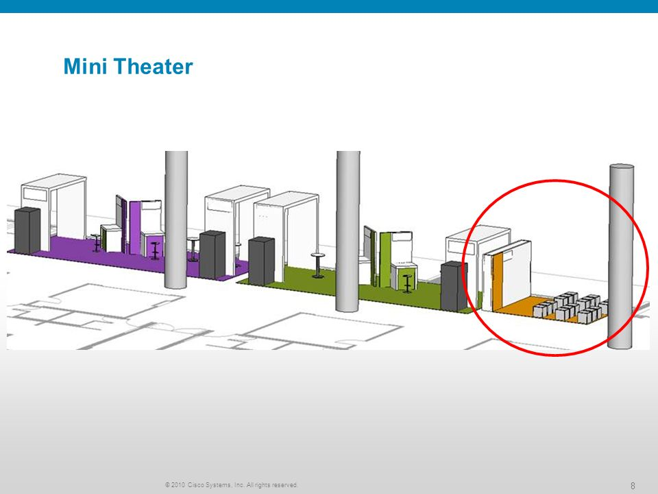 © 2010 Cisco Systems, Inc. All rights reserved. 9 Mini Theater