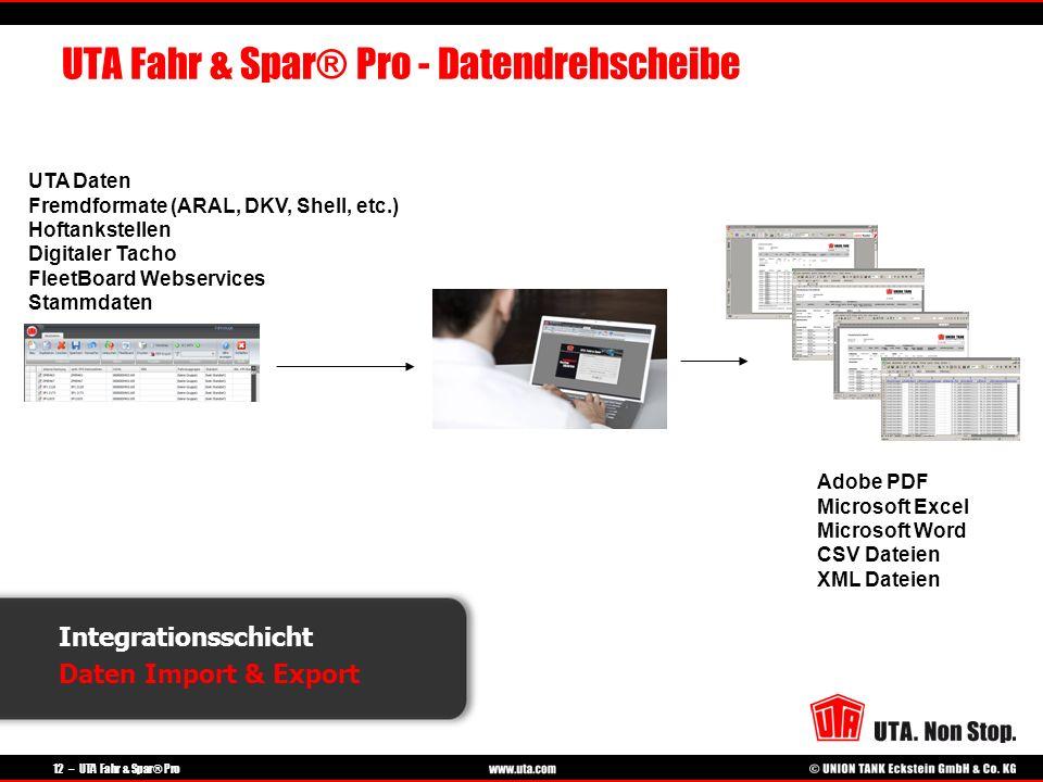 12 – UTA Fahr & Spar® Pro Adobe PDF Microsoft Excel Microsoft Word CSV Dateien XML Dateien UTA Fahr & Spar® Pro - Datendrehscheibe Integrationsschicht