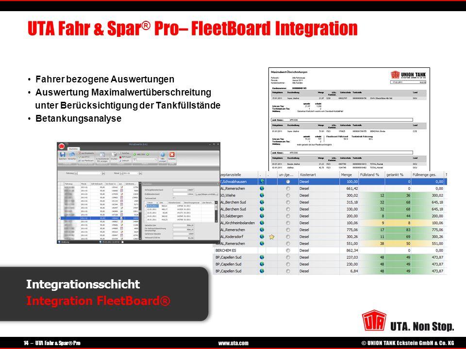 14 – UTA Fahr & Spar® Pro Fahrer bezogene Auswertungen Auswertung Maximalwertüberschreitung unter Berücksichtigung der Tankfüllstände Betankungsanalys