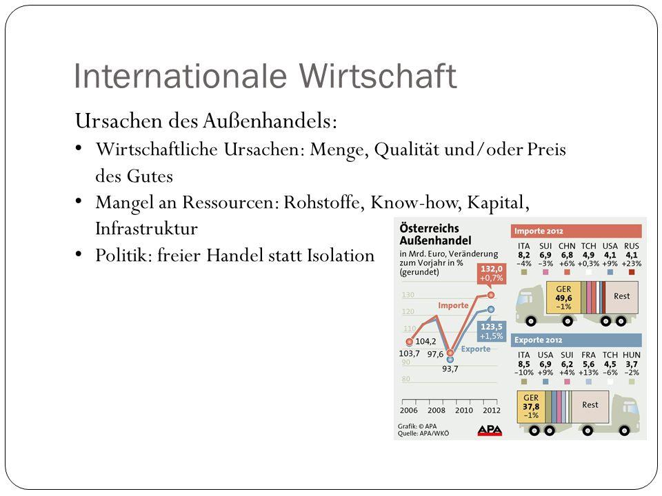 Internationale Wirtschaft Ursachen des Außenhandels: Wirtschaftliche Ursachen: Menge, Qualität und/oder Preis des Gutes Mangel an Ressourcen: Rohstoff
