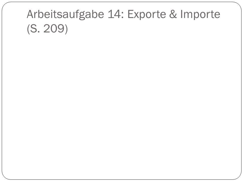 Arbeitsaufgabe 14: Exporte & Importe (S. 209)