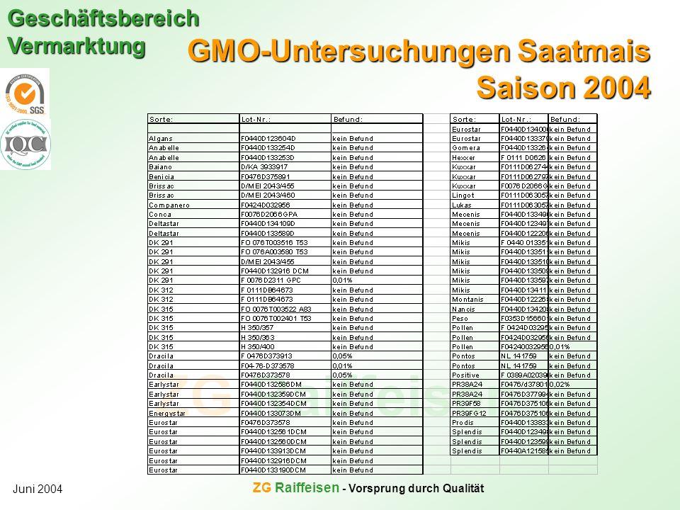 ZG Raiffeisen Geschäftsbereich Vermarktung Juni 2004 ZG Raiffeisen - Vorsprung durch Qualität GMO-Untersuchungen Saatmais Saison 2004