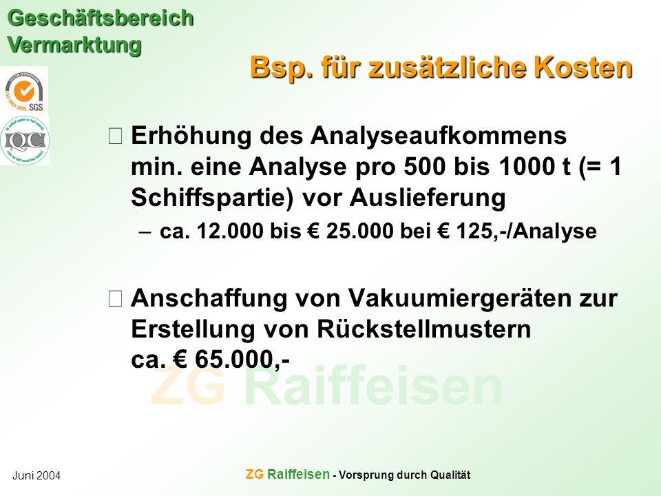 ZG Raiffeisen Geschäftsbereich Vermarktung Juni 2004 ZG Raiffeisen - Vorsprung durch Qualität Bsp. für zusätzliche Kosten Erhöhung des Analyseaufkomme