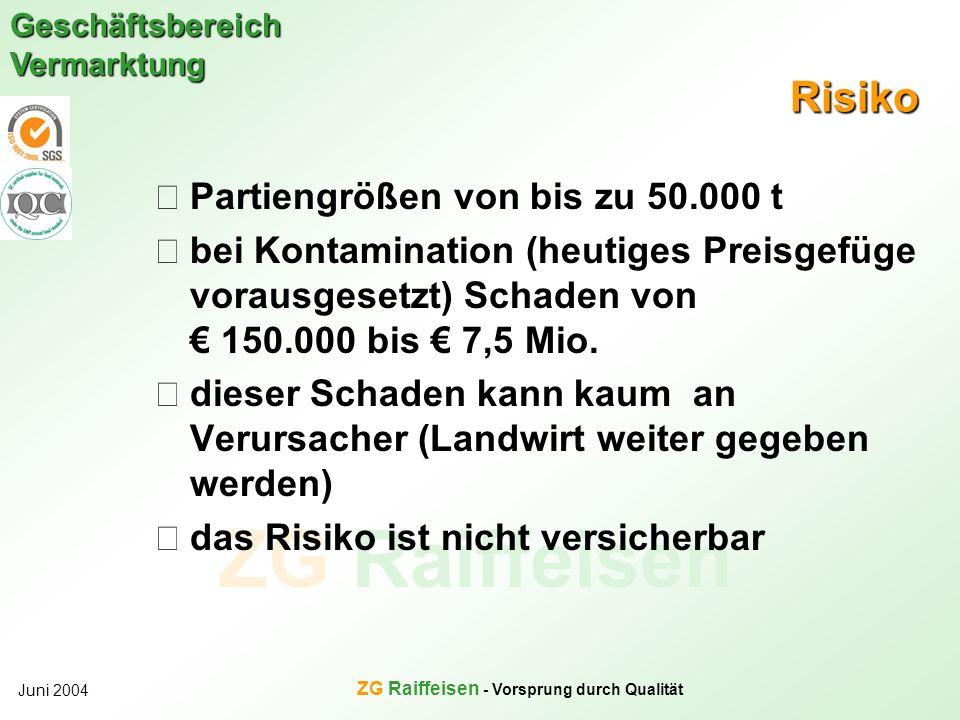 ZG Raiffeisen Geschäftsbereich Vermarktung Juni 2004 ZG Raiffeisen - Vorsprung durch Qualität Risiko Partiengrößen von bis zu 50.000 t bei Kontaminati