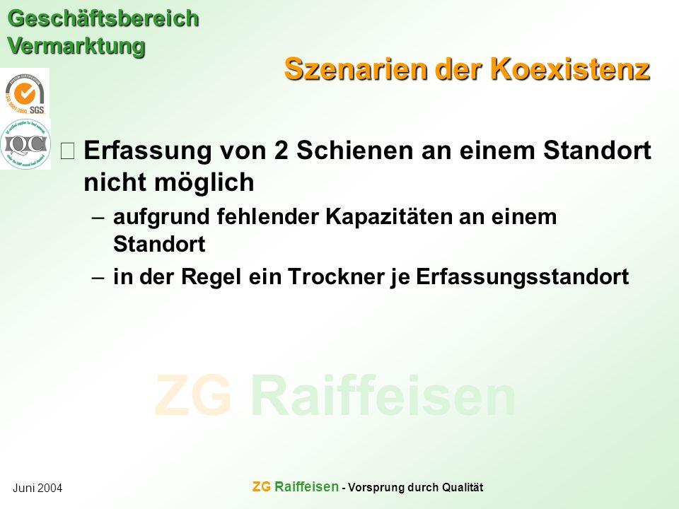 ZG Raiffeisen Geschäftsbereich Vermarktung Juni 2004 ZG Raiffeisen - Vorsprung durch Qualität Szenarien der Koexistenz Erfassung von 2 Schienen an ein
