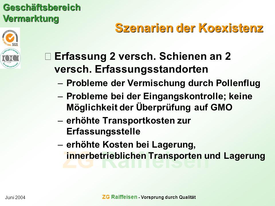 ZG Raiffeisen Geschäftsbereich Vermarktung Juni 2004 ZG Raiffeisen - Vorsprung durch Qualität Szenarien der Koexistenz Erfassung 2 versch. Schienen an
