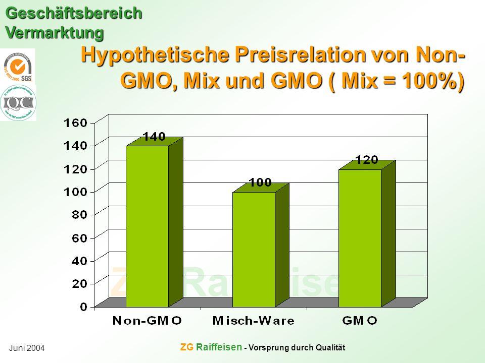 ZG Raiffeisen Geschäftsbereich Vermarktung Juni 2004 ZG Raiffeisen - Vorsprung durch Qualität Hypothetische Preisrelation von Non- GMO, Mix und GMO (