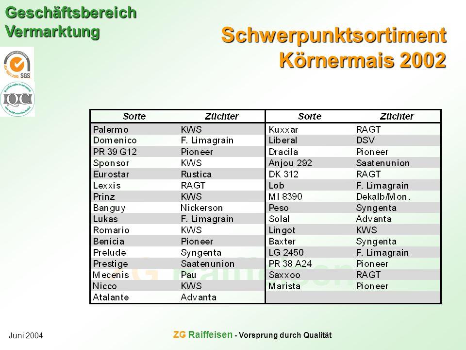 ZG Raiffeisen Geschäftsbereich Vermarktung Juni 2004 ZG Raiffeisen - Vorsprung durch Qualität Schwerpunktsortiment Körnermais 2002