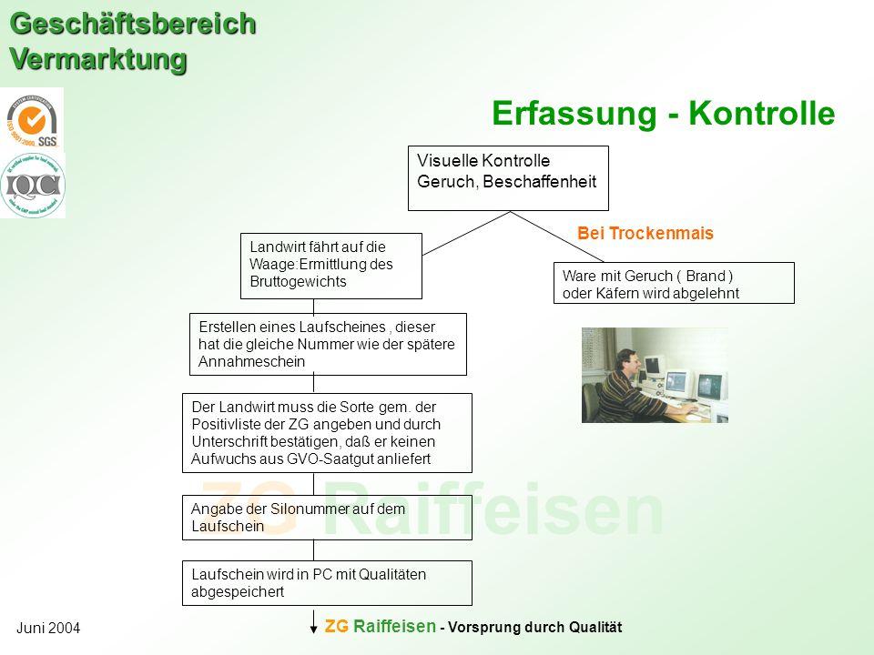 ZG Raiffeisen Geschäftsbereich Vermarktung Juni 2004 ZG Raiffeisen - Vorsprung durch Qualität Landwirt fährt auf die Waage:Ermittlung des Bruttogewich