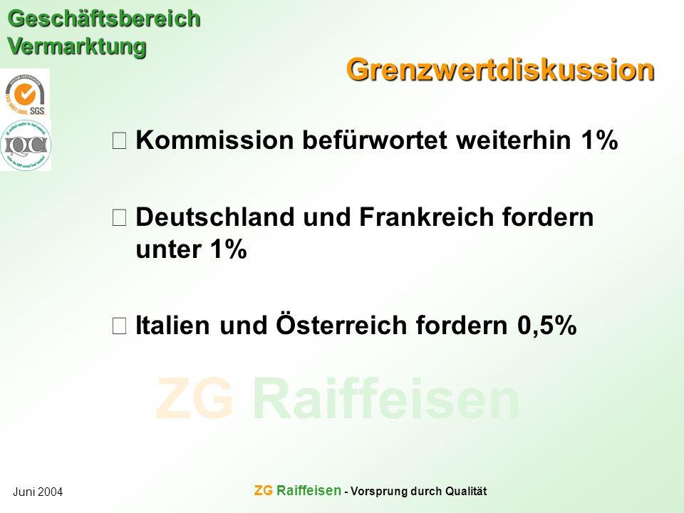 ZG Raiffeisen Geschäftsbereich Vermarktung Juni 2004 ZG Raiffeisen - Vorsprung durch Qualität Grenzwertdiskussion Kommission befürwortet weiterhin 1%