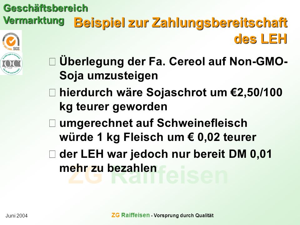 ZG Raiffeisen Geschäftsbereich Vermarktung Juni 2004 ZG Raiffeisen - Vorsprung durch Qualität Beispiel zur Zahlungsbereitschaft des LEH Überlegung der