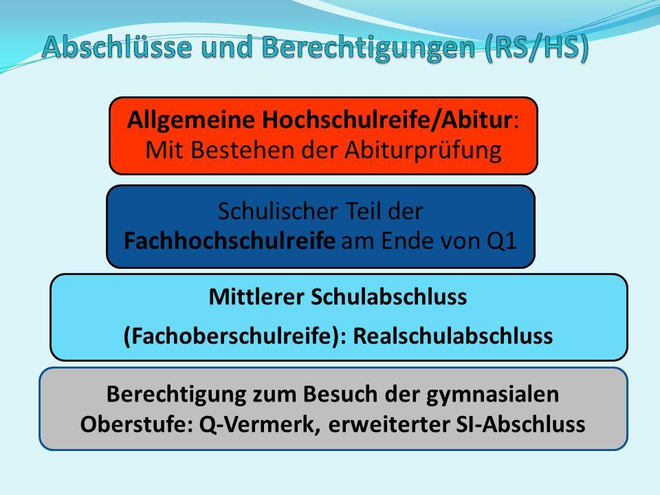 Allgemeine Hochschulreife/Abitur: Mit Bestehen der Abiturprüfung Schulischer Teil der Fachhochschulreife am Ende von Q1 Mittlerer Schulabschluss (Fach