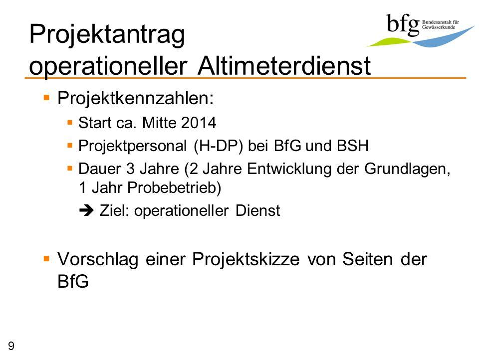 Projektkennzahlen: Start ca. Mitte 2014 Projektpersonal (H-DP) bei BfG und BSH Dauer 3 Jahre (2 Jahre Entwicklung der Grundlagen, 1 Jahr Probebetrieb)