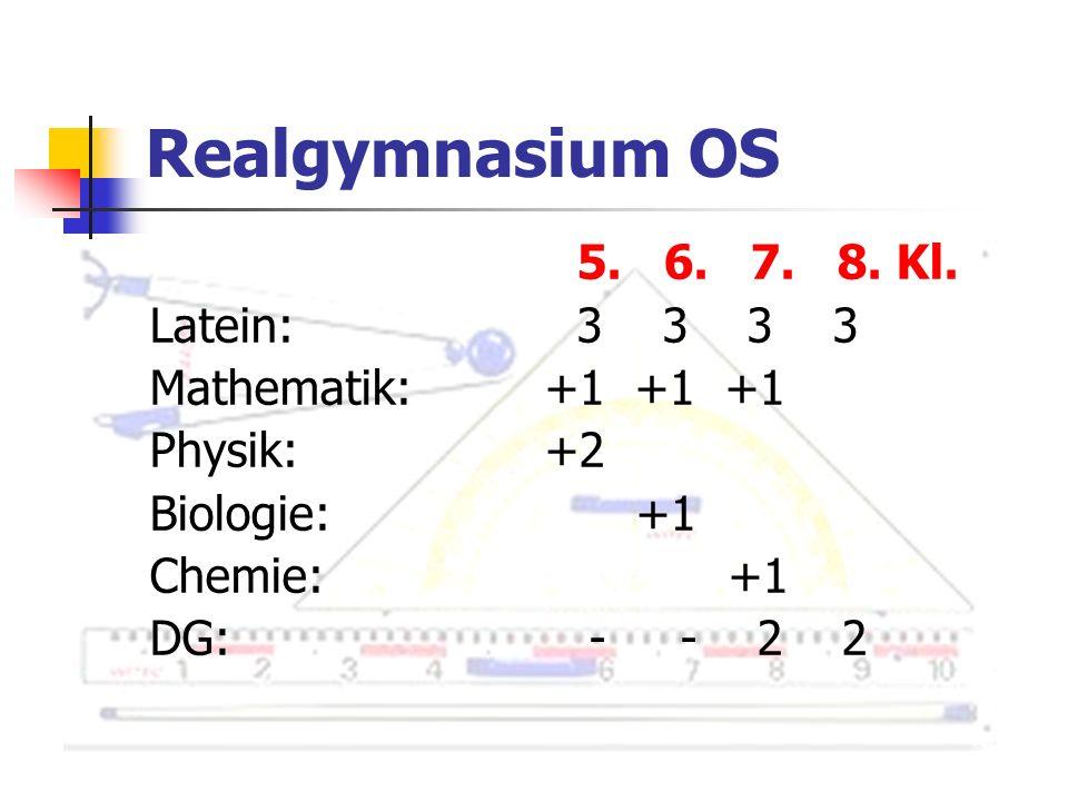 Realgymnasium OS 5. 6. 7. 8. Kl. Latein:3 3 3 3 Mathematik: +1 +1 +1 Physik: +2 Biologie: +1 Chemie: +1 DG: - - 2 2