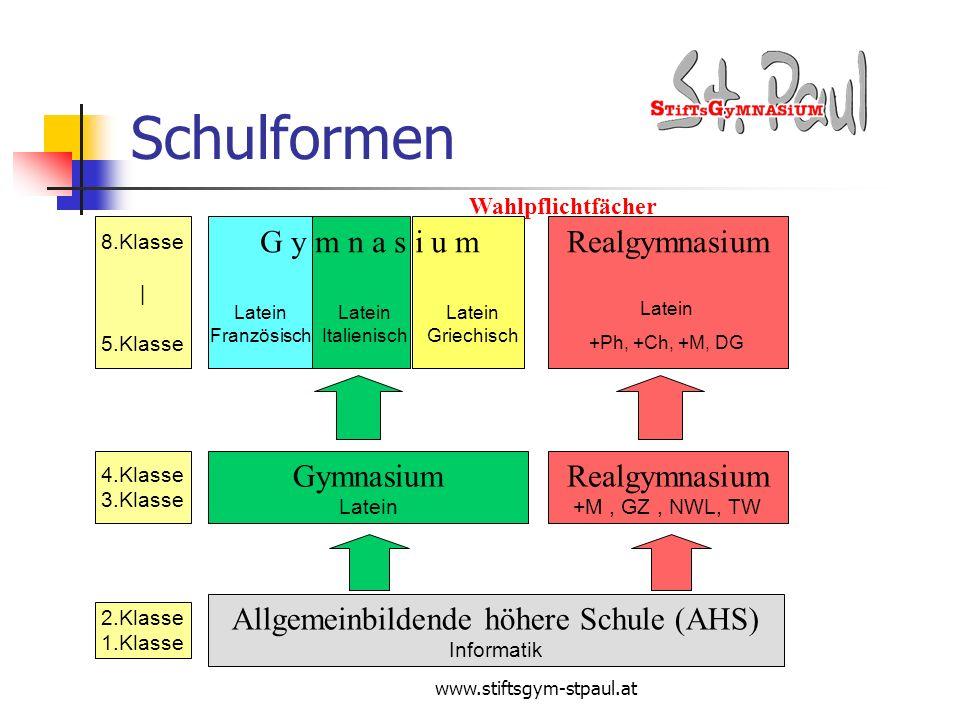 www.stiftsgym-stpaul.at Schulformen Allgemeinbildende höhere Schule (AHS) Informatik 2.Klasse 1.Klasse GymnasiumRealgymnasium G y m n a s i u m Realgy