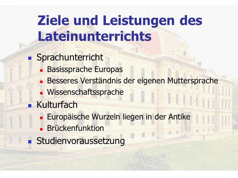 Ziele und Leistungen des Lateinunterrichts Sprachunterricht Basissprache Europas Besseres Verständnis der eigenen Muttersprache Wissenschaftssprache K