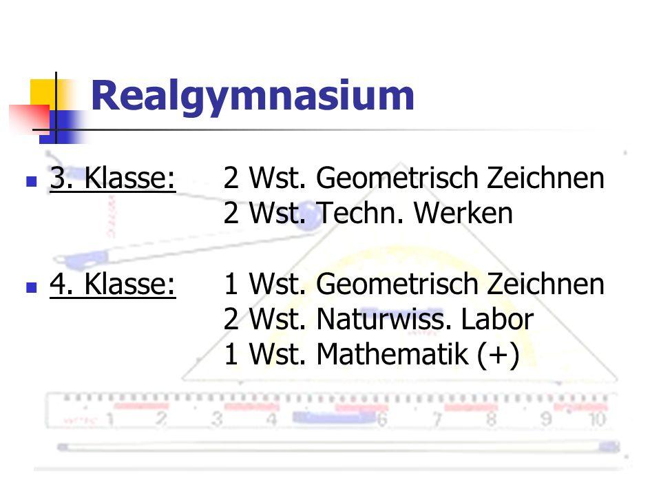 3. Klasse:2 Wst. Geometrisch Zeichnen 2 Wst. Techn. Werken 4. Klasse:1 Wst. Geometrisch Zeichnen 2 Wst. Naturwiss. Labor 1 Wst. Mathematik (+) Realgym