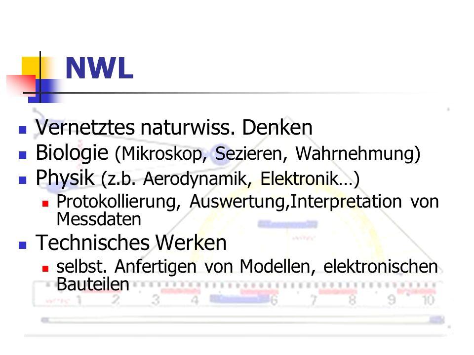 Vernetztes naturwiss. Denken Biologie (Mikroskop, Sezieren, Wahrnehmung) Physik (z.b. Aerodynamik, Elektronik…) Protokollierung, Auswertung,Interpreta