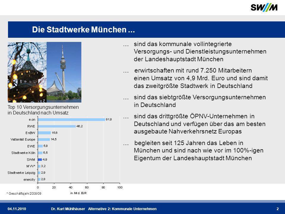 04.11.2010Dr. Kurt Mühlhäuser Alternative 2: Kommunale Unternehmen 23