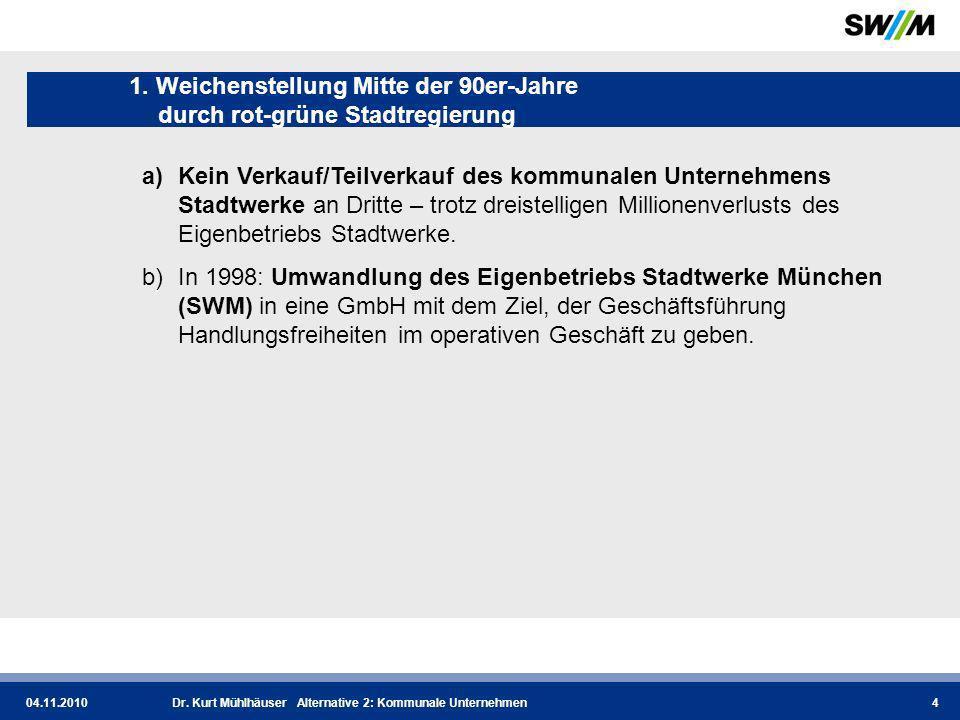 04.11.2010Dr.Kurt Mühlhäuser Alternative 2: Kommunale Unternehmen15 4.