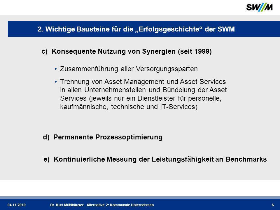 04.11.2010Dr.Kurt Mühlhäuser Alternative 2: Kommunale Unternehmen7 3.