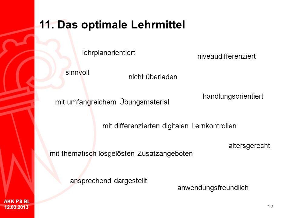 12 11. Das optimale Lehrmittel lehrplanorientiert sinnvoll nicht überladen niveaudifferenziert mit umfangreichem Übungsmaterial handlungsorientiert mi