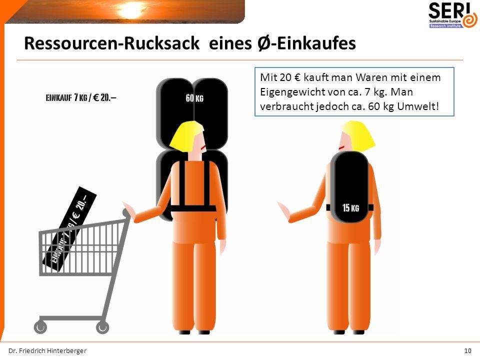 Ressourcen-Rucksack eines Ø-Einkaufes 10 Mit 20 kauft man Waren mit einem Eigengewicht von ca.