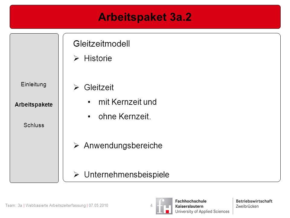 Arbeitspaket 3a.2 Einleitung Arbeitspakete Schluss Team: 3a | Webbasierte Arbeitszeiterfassung | 07.05.20104 Gleitzeitmodell Historie Gleitzeit mit Kernzeit und ohne Kernzeit.