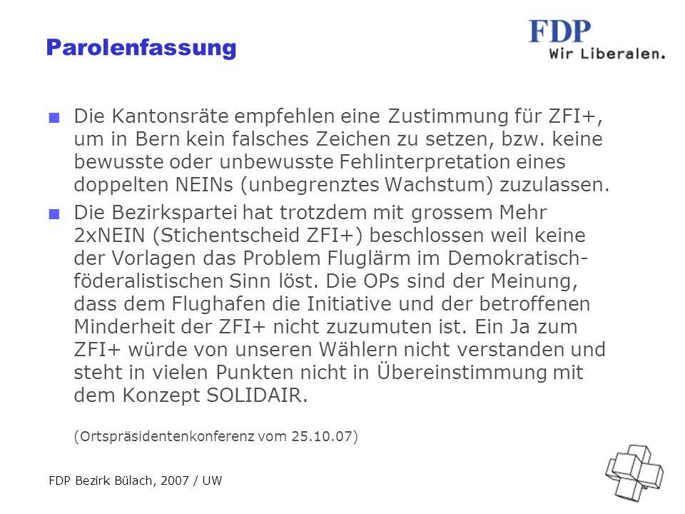 FDP Bezirk Bülach, 2007 / UW Parolenfassung Die Kantonsräte empfehlen eine Zustimmung für ZFI+, um in Bern kein falsches Zeichen zu setzen, bzw.