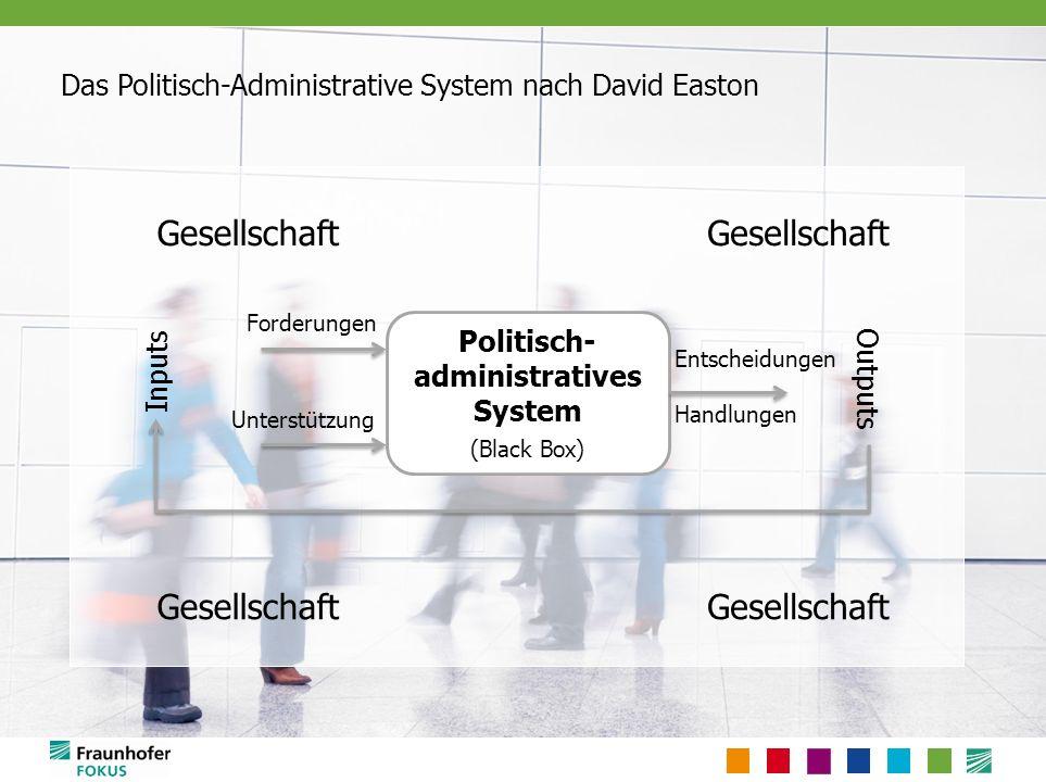 Das Politisch-Administrative System nach David Easton Politisch- administratives System (Black Box) Gesellschaft Forderungen Unterstützung Inputs Outputs Entscheidungen Handlungen